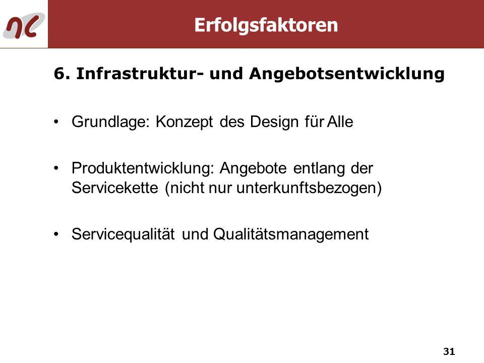 Erfolgsfaktoren 6. Infrastruktur- und Angebotsentwicklung