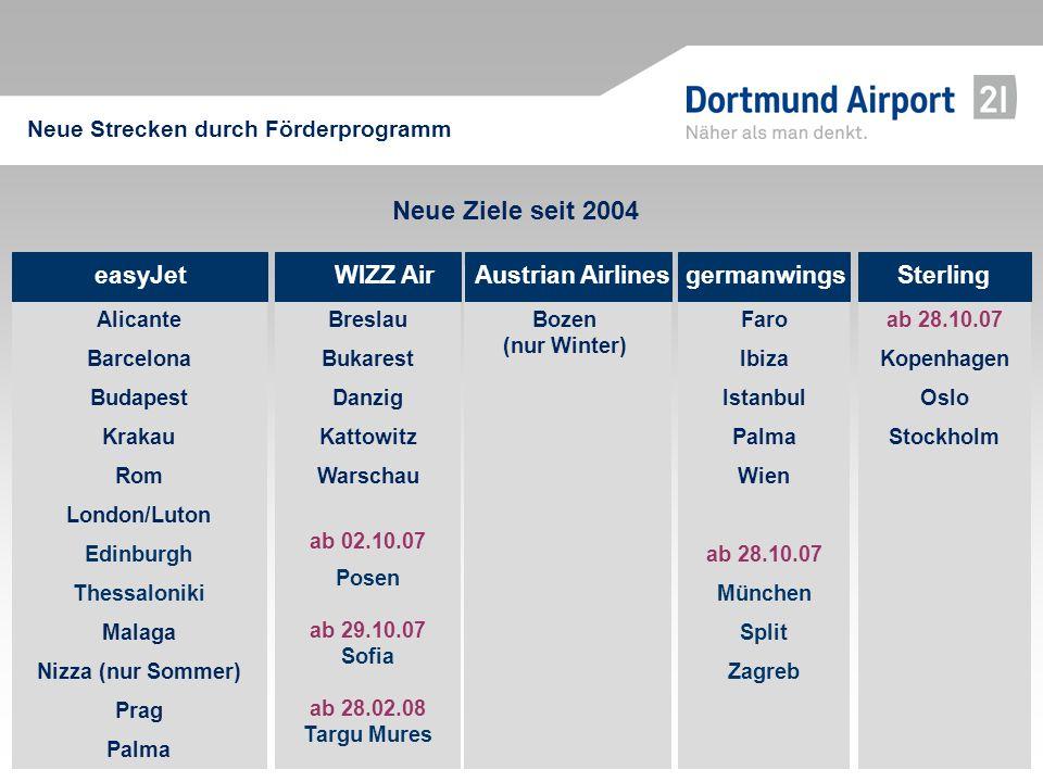 Neue Ziele seit 2004 easyJet WIZZ Air Austrian Airlines germanwings