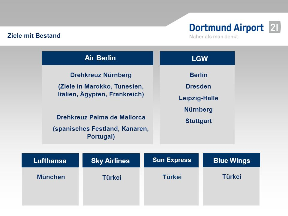 Air Berlin LGW Lufthansa Sky Airlines Blue Wings Ziele mit Bestand