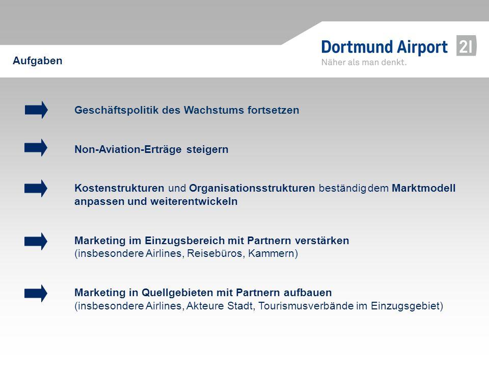 AufgabenGeschäftspolitik des Wachstums fortsetzen. Non-Aviation-Erträge steigern.