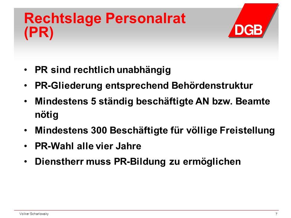 Rechtslage Personalrat (PR)