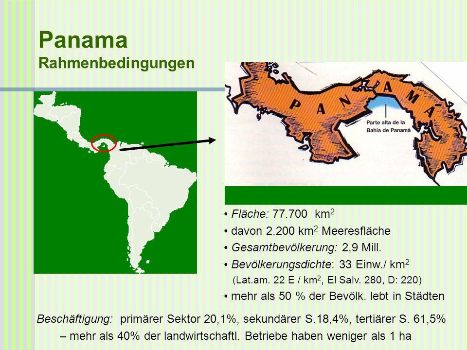 Panama Rahmenbedingungen