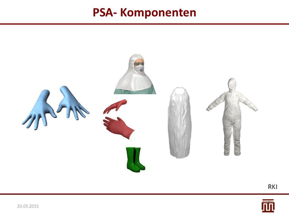 PSA- Komponenten Erklärung/Vorführung der PSA und Übung mit den Handschuhen, den Schutzbrillen und den Hauben (An-/Ausziehen)