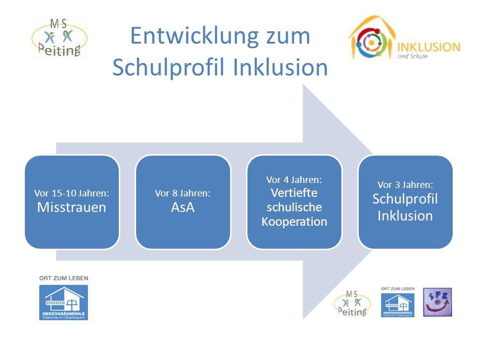 Entwicklung zum Schulprofil Inklusion