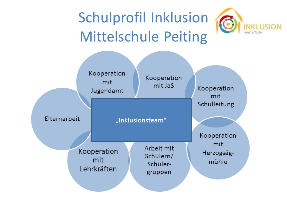 Schulprofil Inklusion Mittelschule Peiting