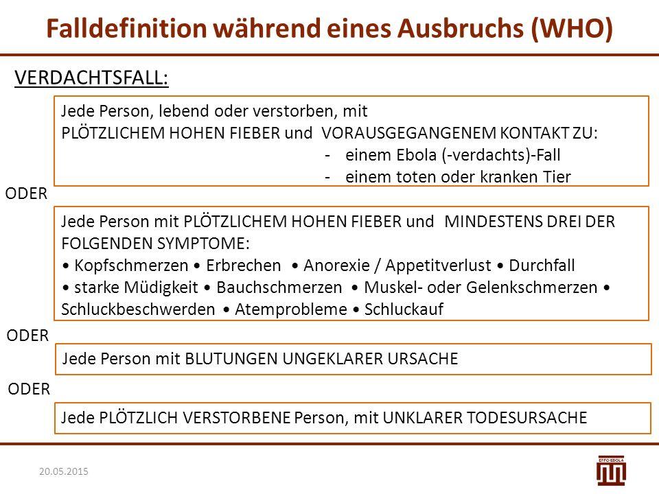 Falldefinition während eines Ausbruchs (WHO)