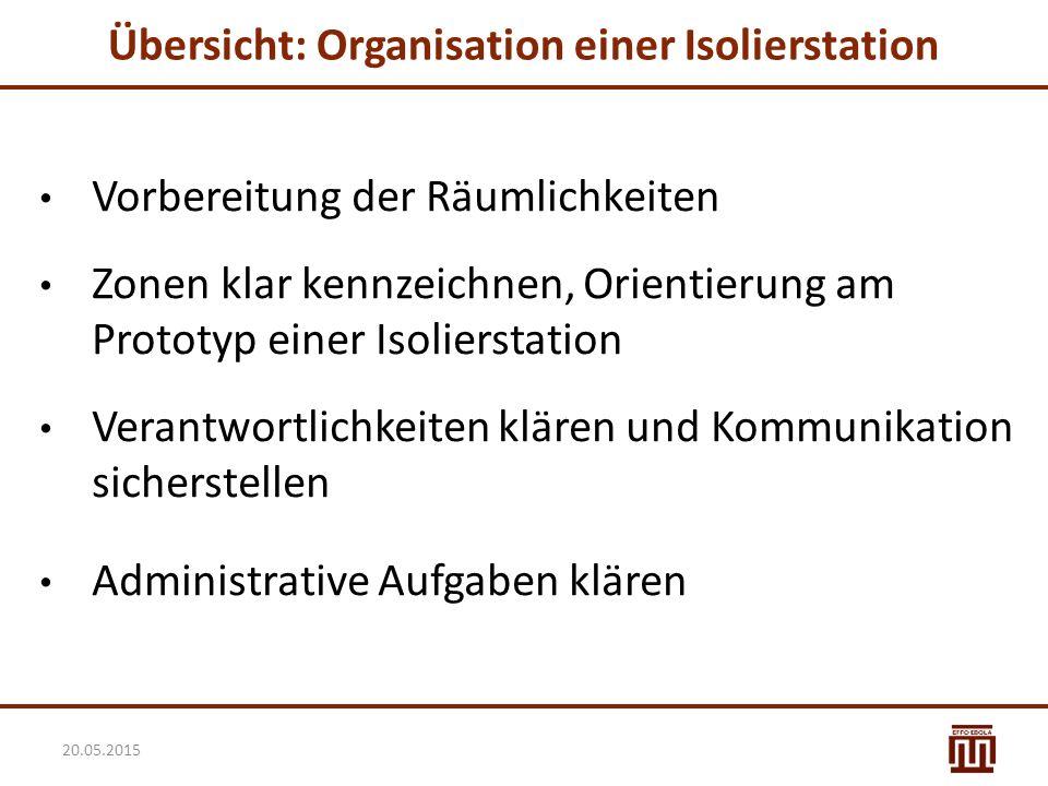 Übersicht: Organisation einer Isolierstation