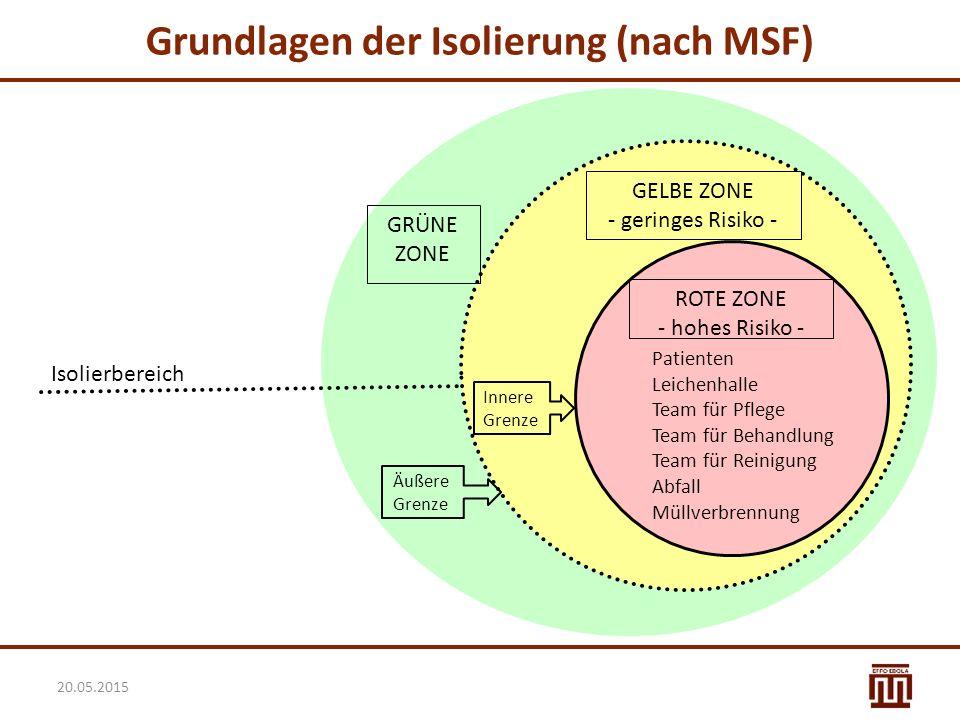 Grundlagen der Isolierung (nach MSF)