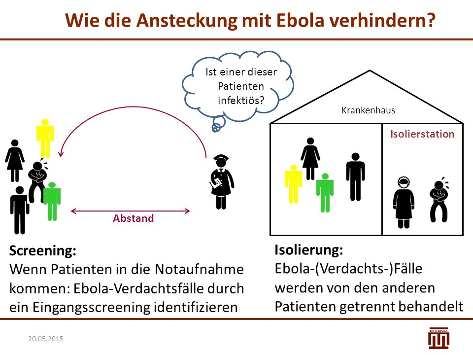 Wie die Ansteckung mit Ebola verhindern