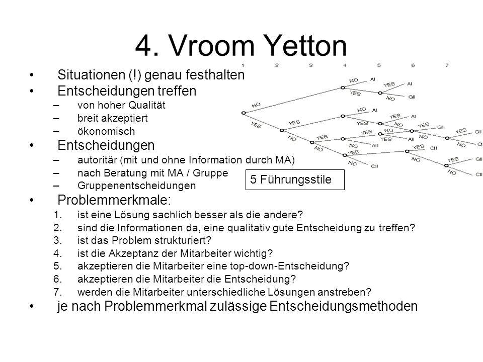 4. Vroom Yetton Situationen (!) genau festhalten