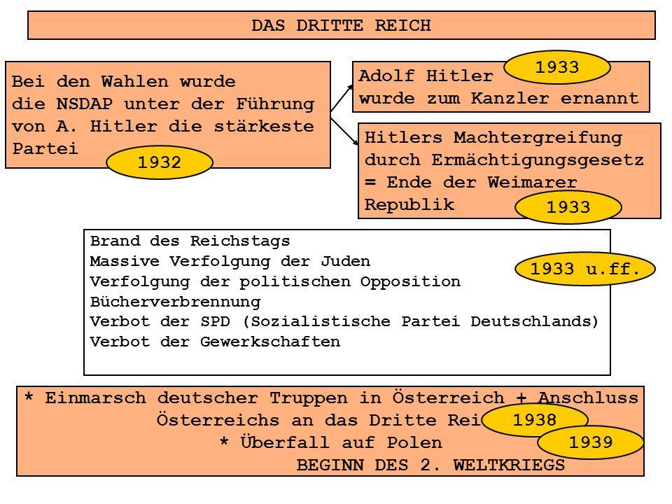 die NSDAP unter der Führung von A. Hitler die stärkeste Partei