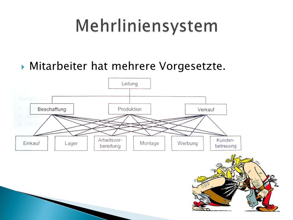 Mehrliniensystem Mitarbeiter hat mehrere Vorgesetzte.