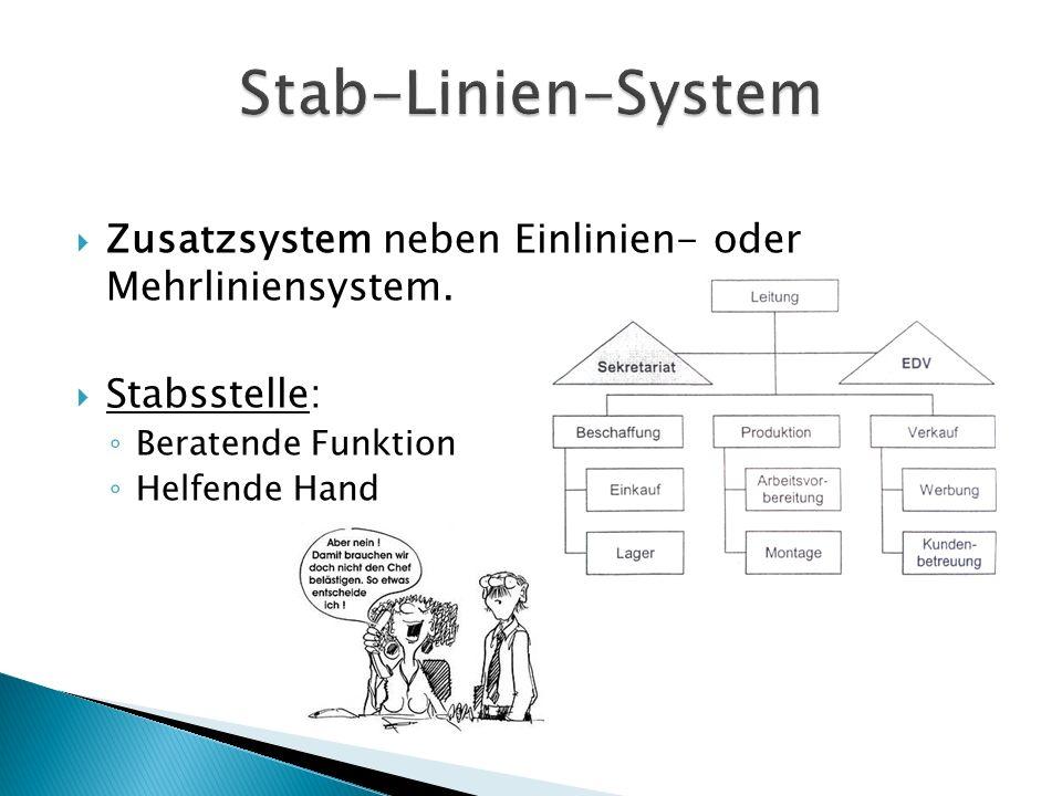 Stab-Linien-System Zusatzsystem neben Einlinien- oder Mehrliniensystem. Stabsstelle: Beratende Funktion.
