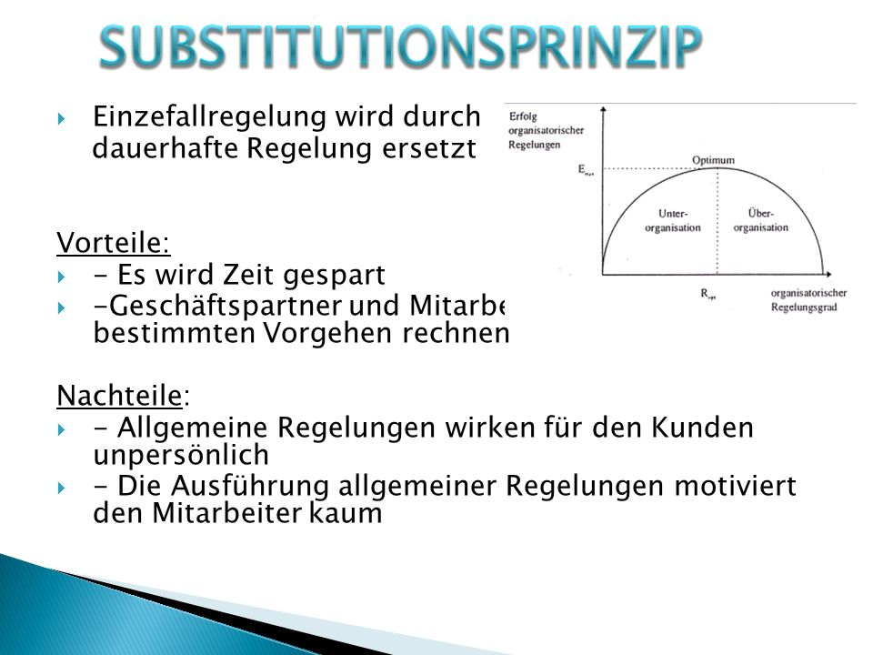 Substitutionsprinzip