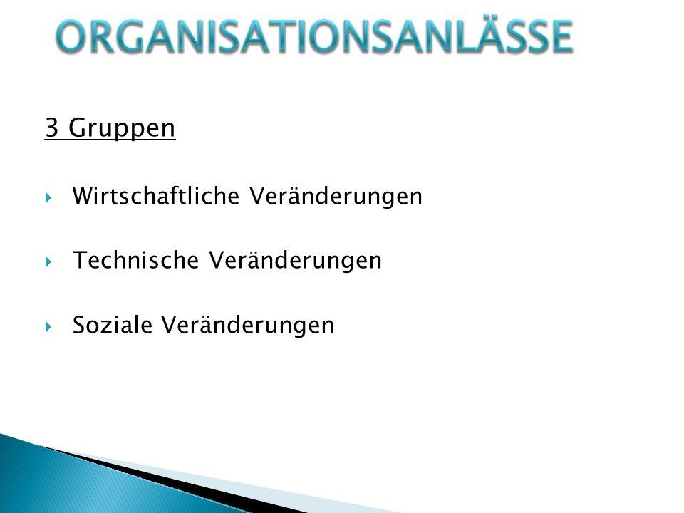 Organisationsanlässe