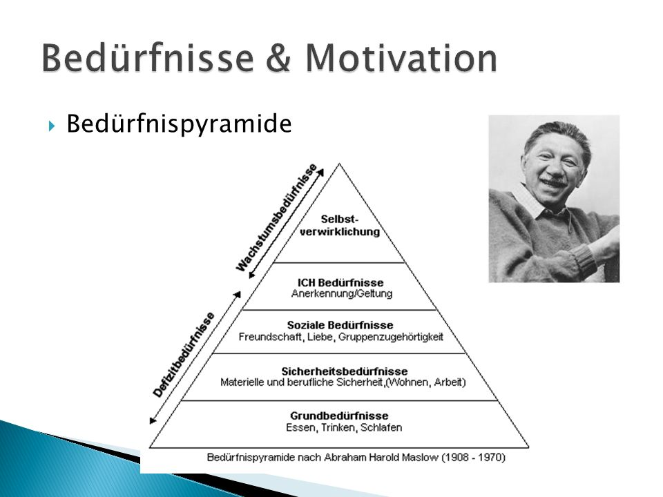 Bedürfnisse & Motivation