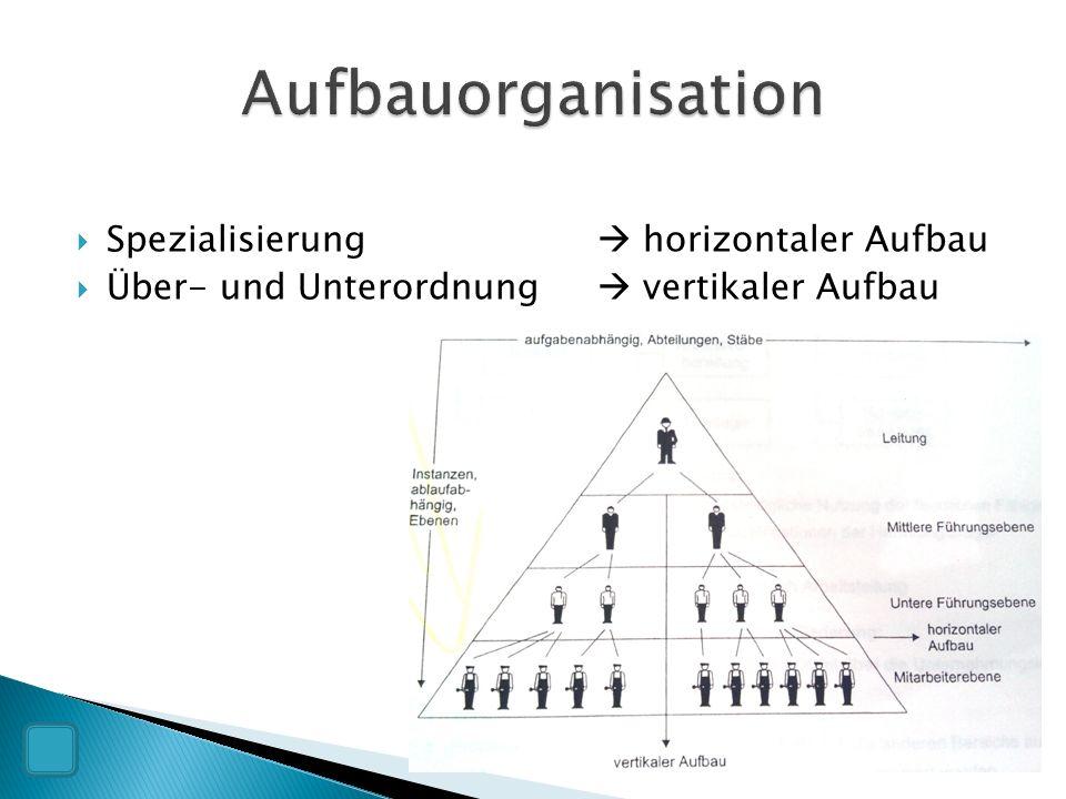 Aufbauorganisation Spezialisierung  horizontaler Aufbau