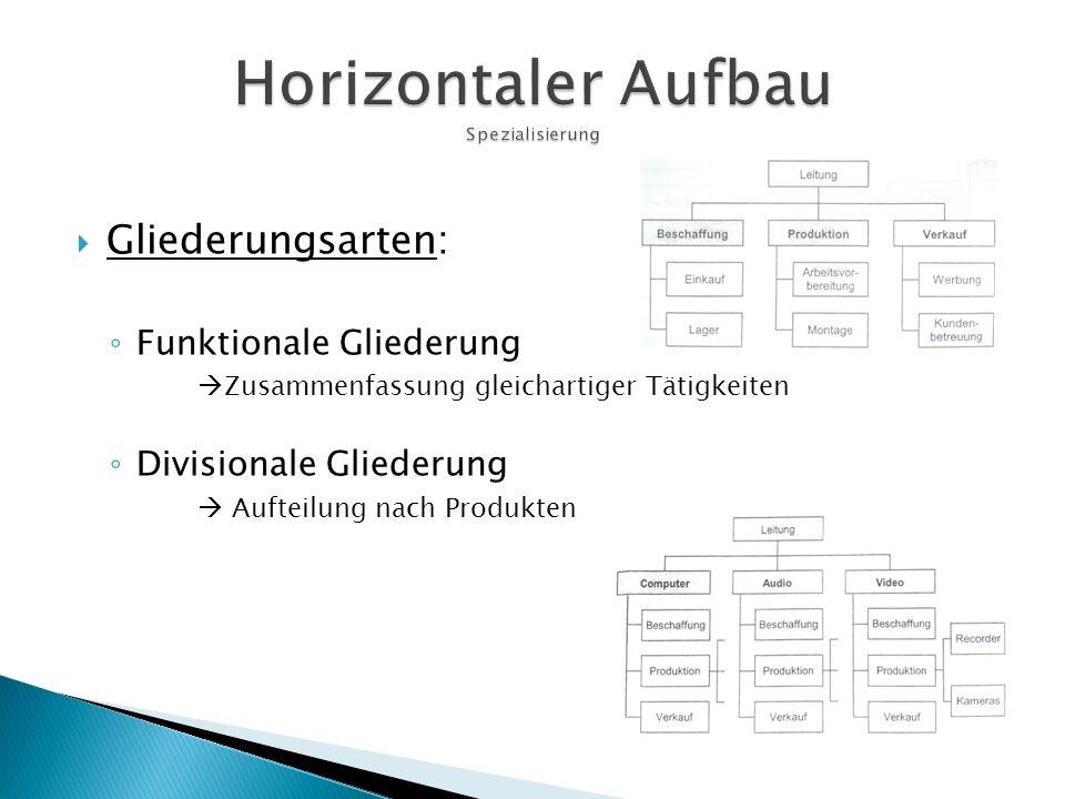 Horizontaler Aufbau Spezialisierung
