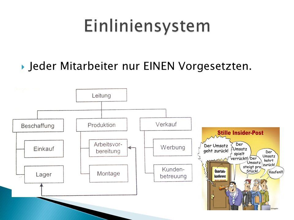 Einliniensystem Jeder Mitarbeiter nur EINEN Vorgesetzten.