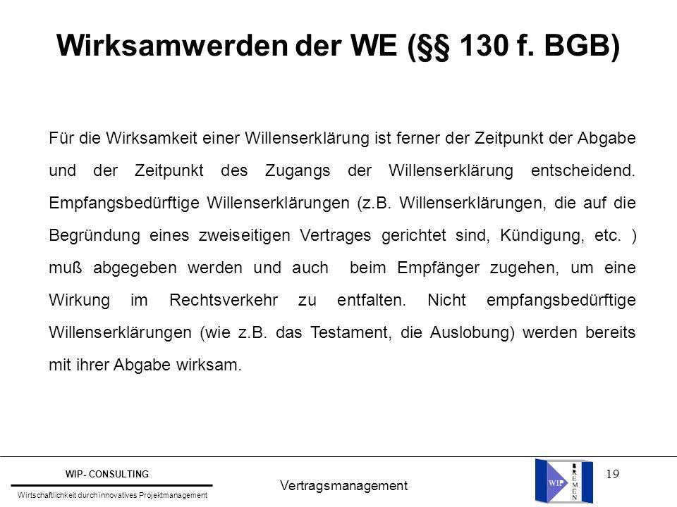 Wirksamwerden der WE (§§ 130 f. BGB)