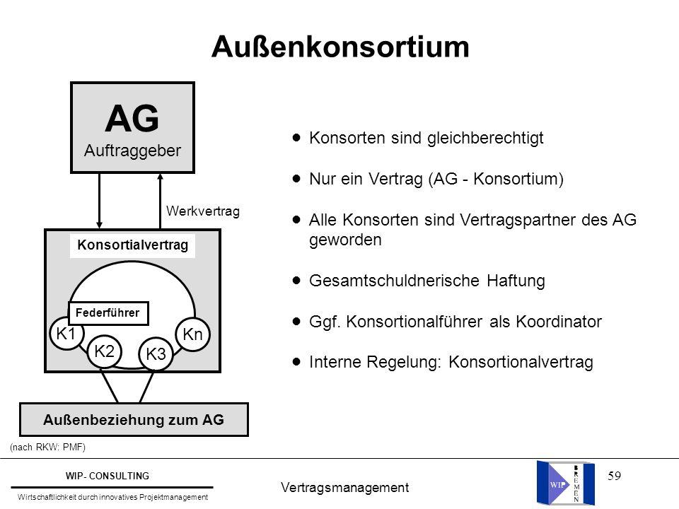 AG Außenkonsortium Auftraggeber Konsorten sind gleichberechtigt