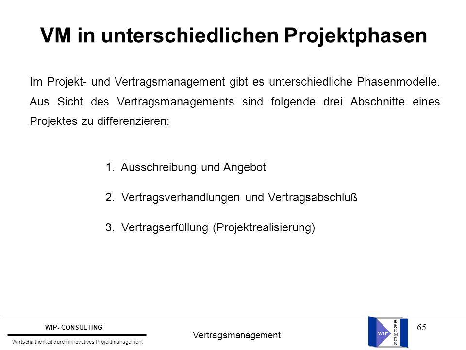 VM in unterschiedlichen Projektphasen