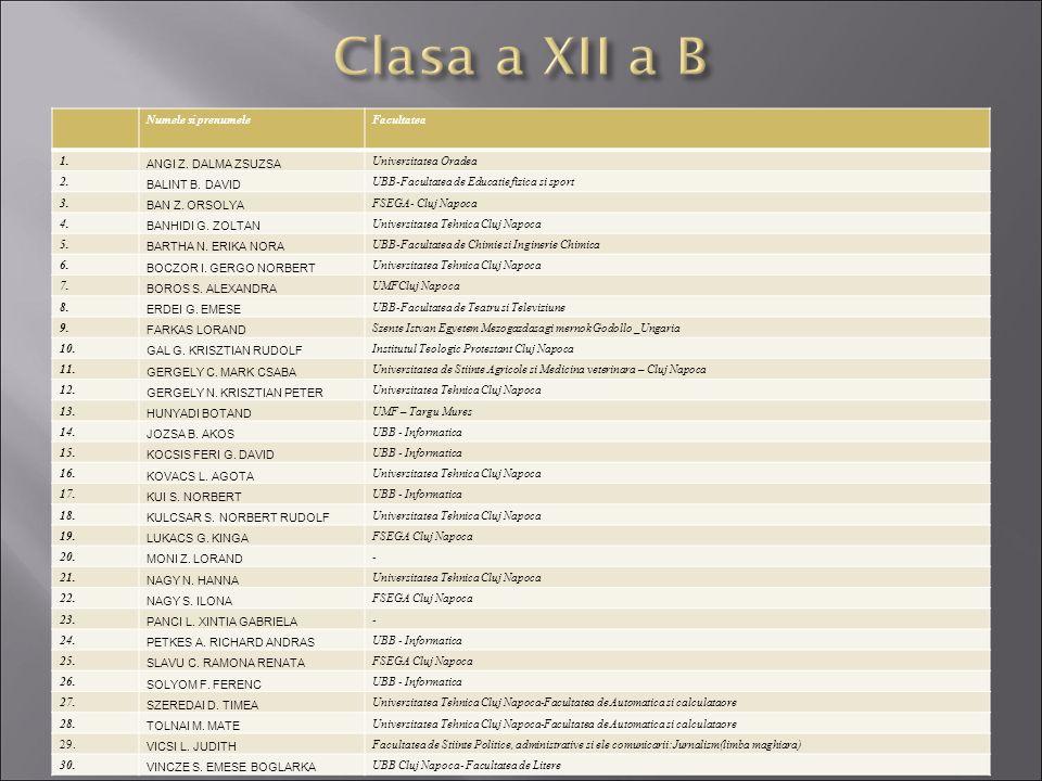 Clasa a XII a B Numele si prenumele Facultatea 1. ANGI Z. DALMA ZSUZSA