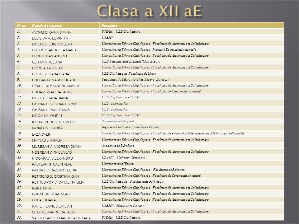 Clasa a XII aE Nr.crt. Numele si prenumele Facultatea 1.