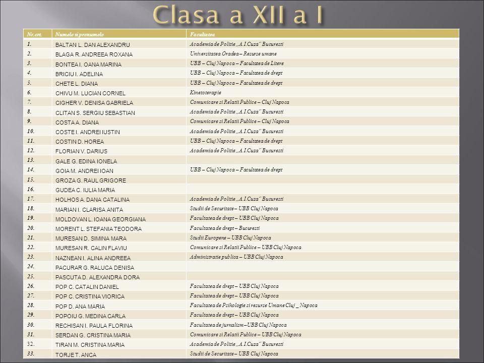 Clasa a XII a I Nr.crt. Numele si prenumele Facultatea 1.