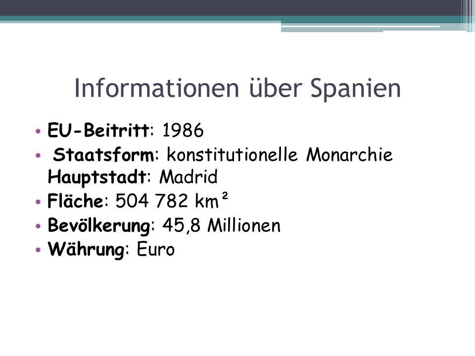 Informationen über Spanien
