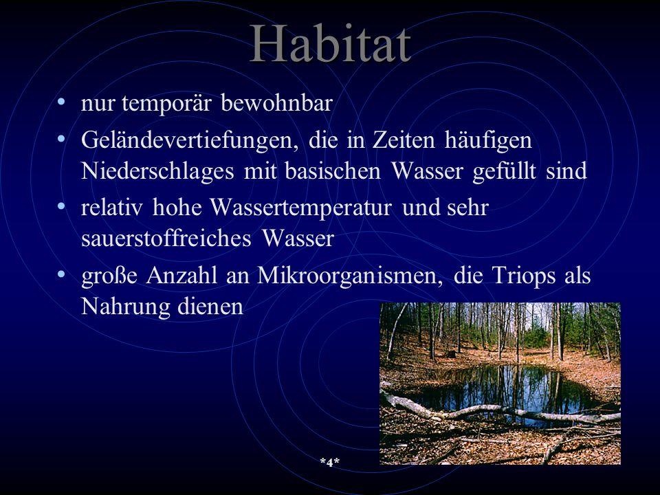 Habitat nur temporär bewohnbar