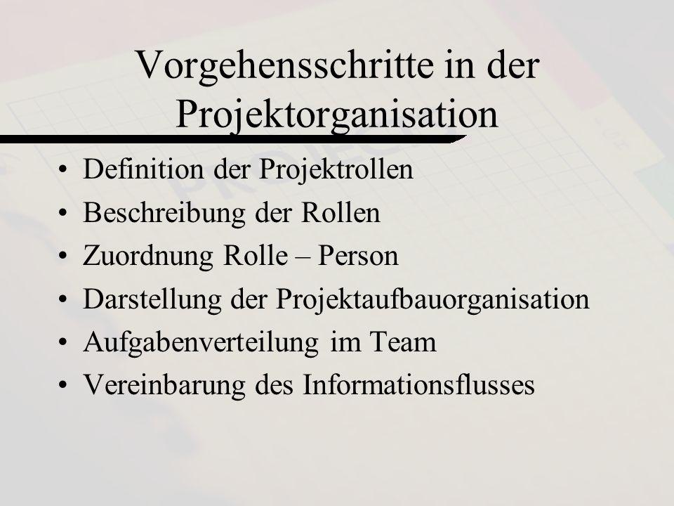 Vorgehensschritte in der Projektorganisation