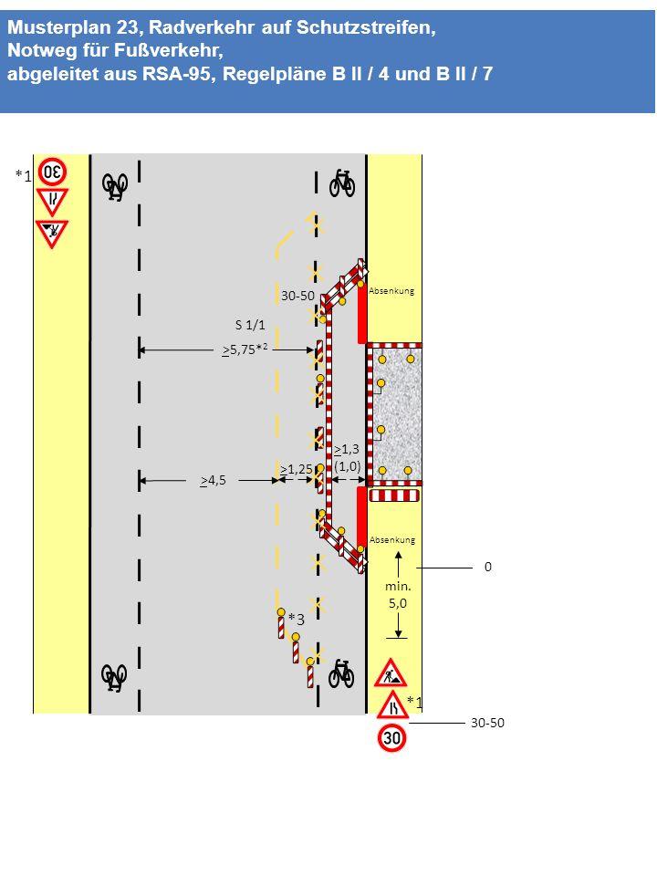 Musterplan 23, Radverkehr auf Schutzstreifen, Notweg für Fußverkehr, abgeleitet aus RSA-95, Regelpläne B II / 4 und B II / 7