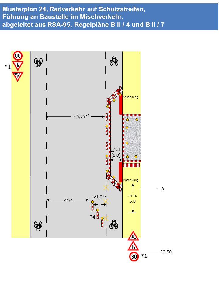 Musterplan 24, Radverkehr auf Schutzstreifen, Führung an Baustelle im Mischverkehr, abgeleitet aus RSA-95, Regelpläne B II / 4 und B II / 7