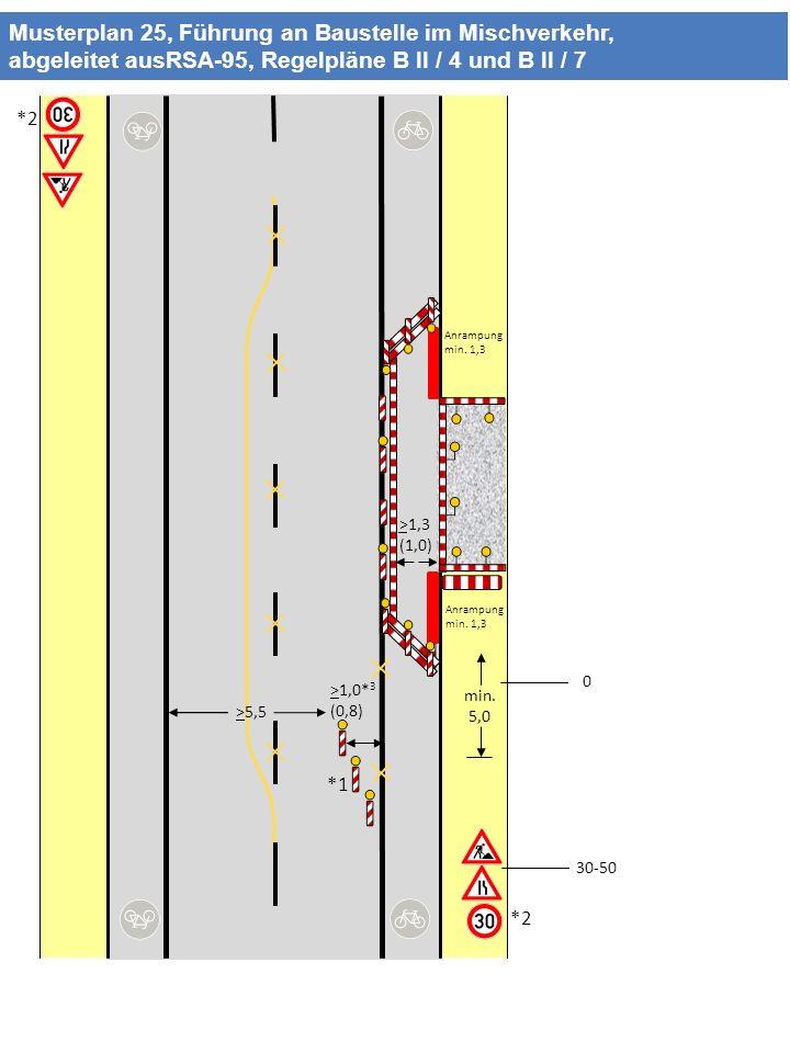 Musterplan 25, Führung an Baustelle im Mischverkehr, abgeleitet ausRSA-95, Regelpläne B II / 4 und B II / 7