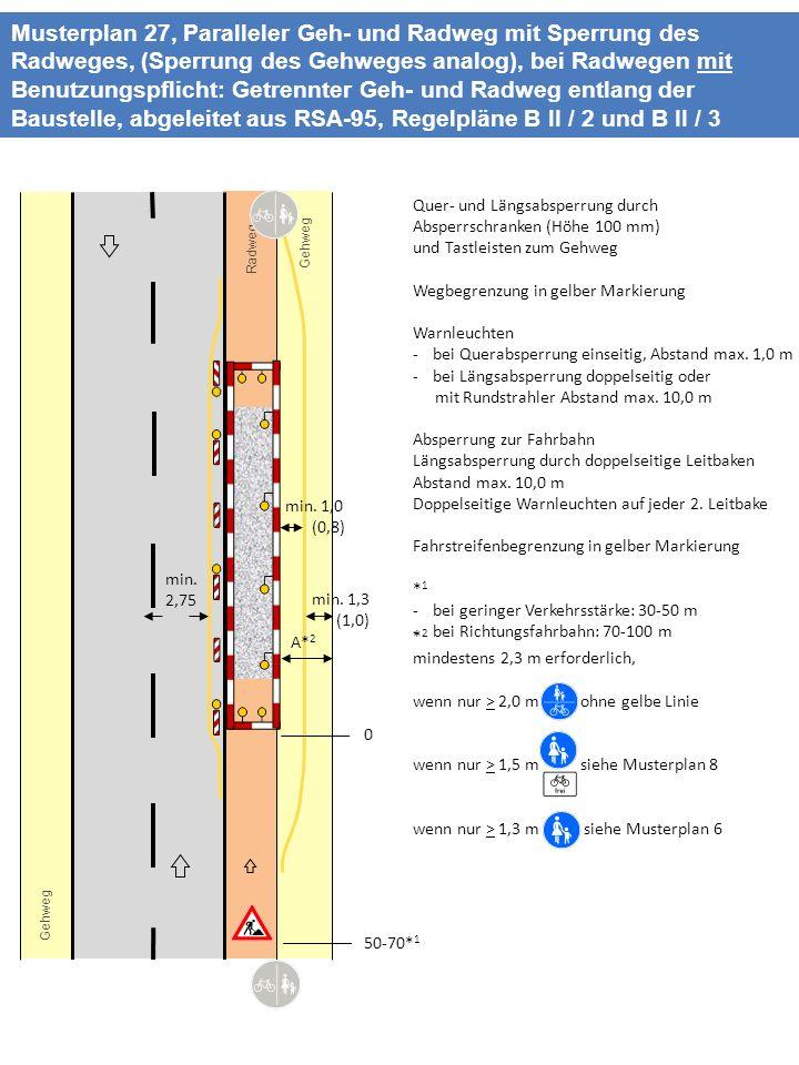 Musterplan 27, Paralleler Geh- und Radweg mit Sperrung des Radweges, (Sperrung des Gehweges analog), bei Radwegen mit Benutzungspflicht: Getrennter Geh- und Radweg entlang der Baustelle, abgeleitet aus RSA-95, Regelpläne B II / 2 und B II / 3