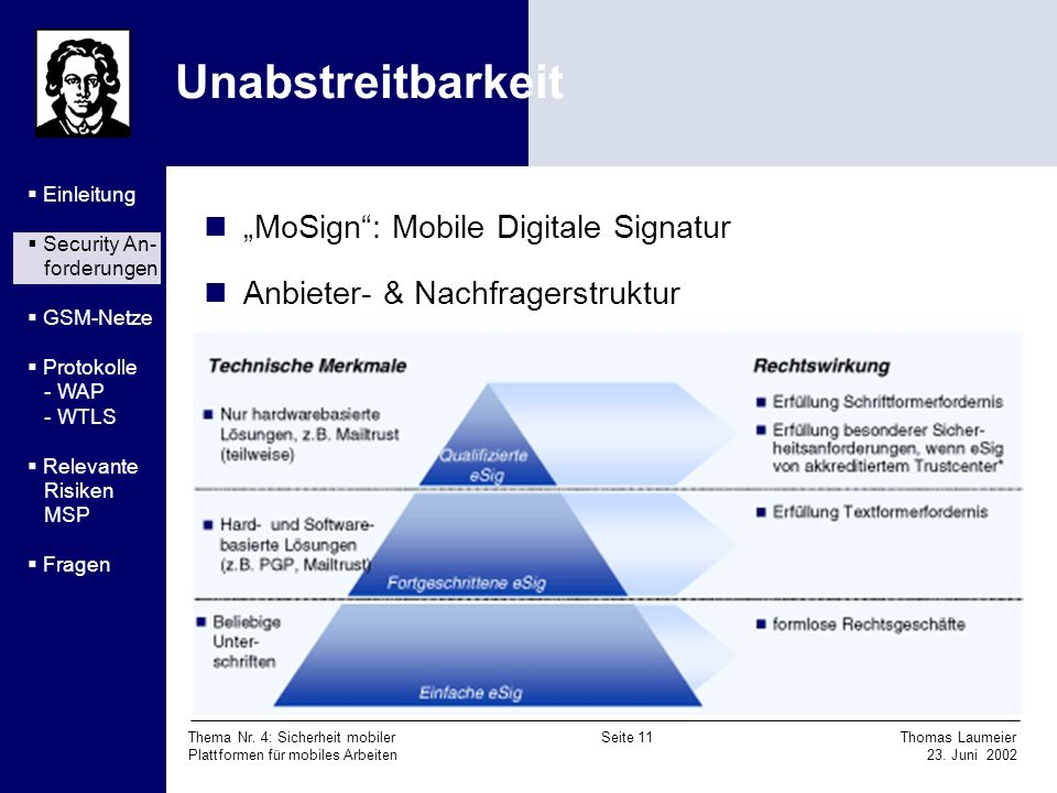 "Unabstreitbarkeit ""MoSign : Mobile Digitale Signatur"