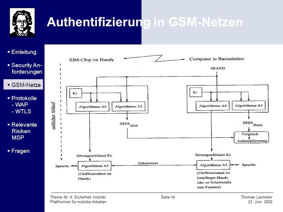 Authentifizierung in GSM-Netzen
