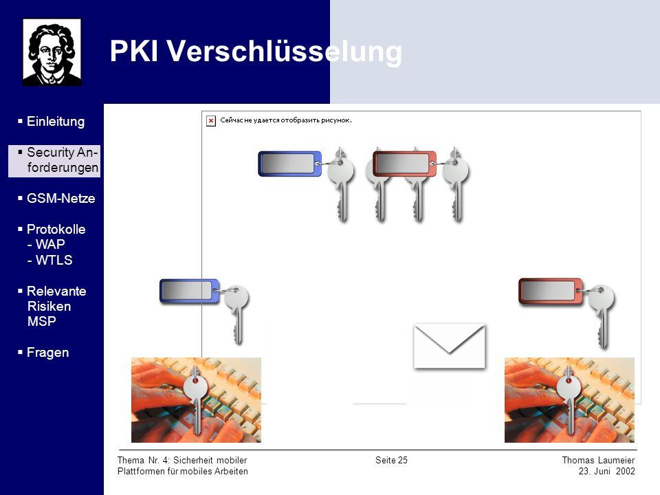 PKI Verschlüsselung Einleitung Security An- forderungen GSM-Netze