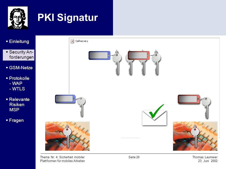  PKI Signatur Einleitung Security An- forderungen GSM-Netze