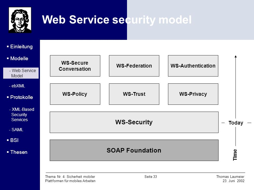 Web Service security model