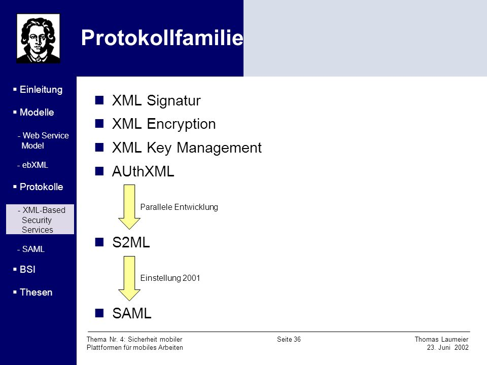 Protokollfamilie XML Signatur XML Encryption XML Key Management