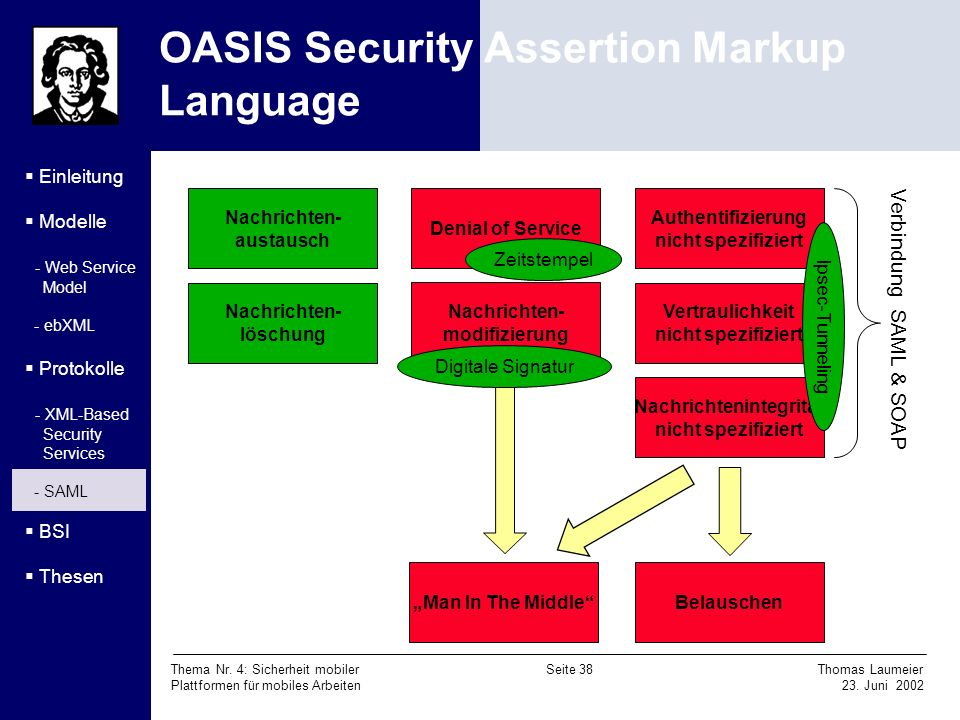OASIS Security Assertion Markup Language