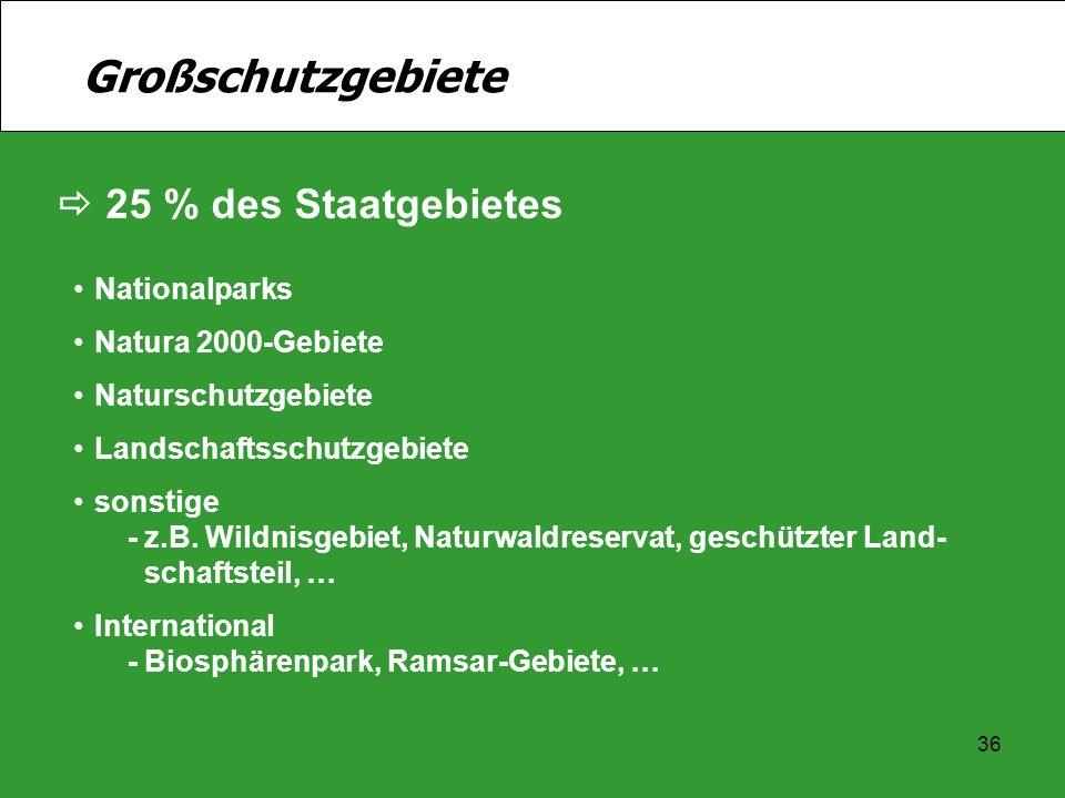 Großschutzgebiete  25 % des Staatgebietes Nationalparks