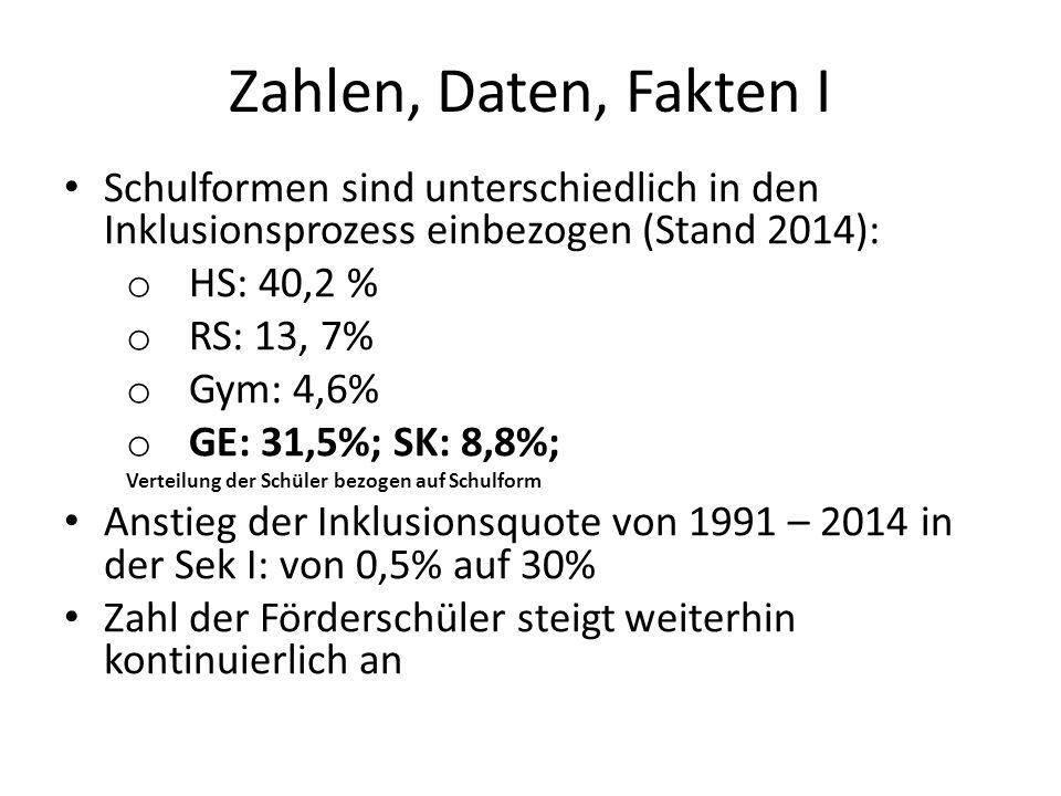 Zahlen, Daten, Fakten I Schulformen sind unterschiedlich in den Inklusionsprozess einbezogen (Stand 2014):