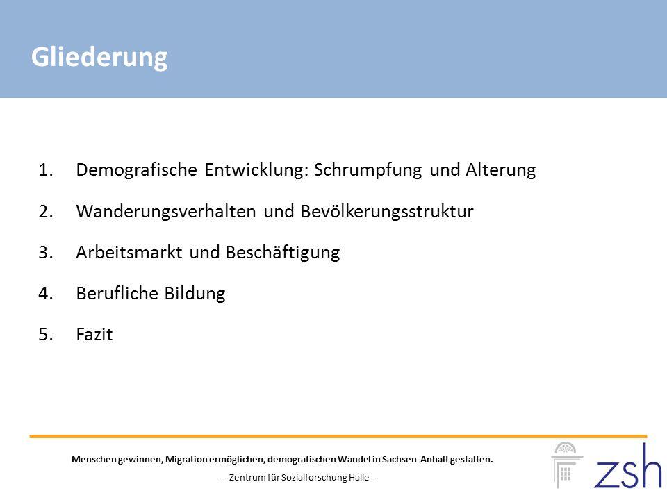 - Zentrum für Sozialforschung Halle -