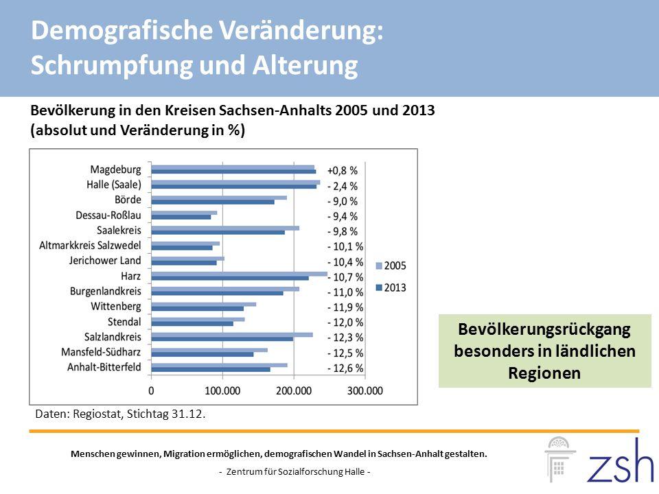Bevölkerungsrückgang besonders in ländlichen Regionen