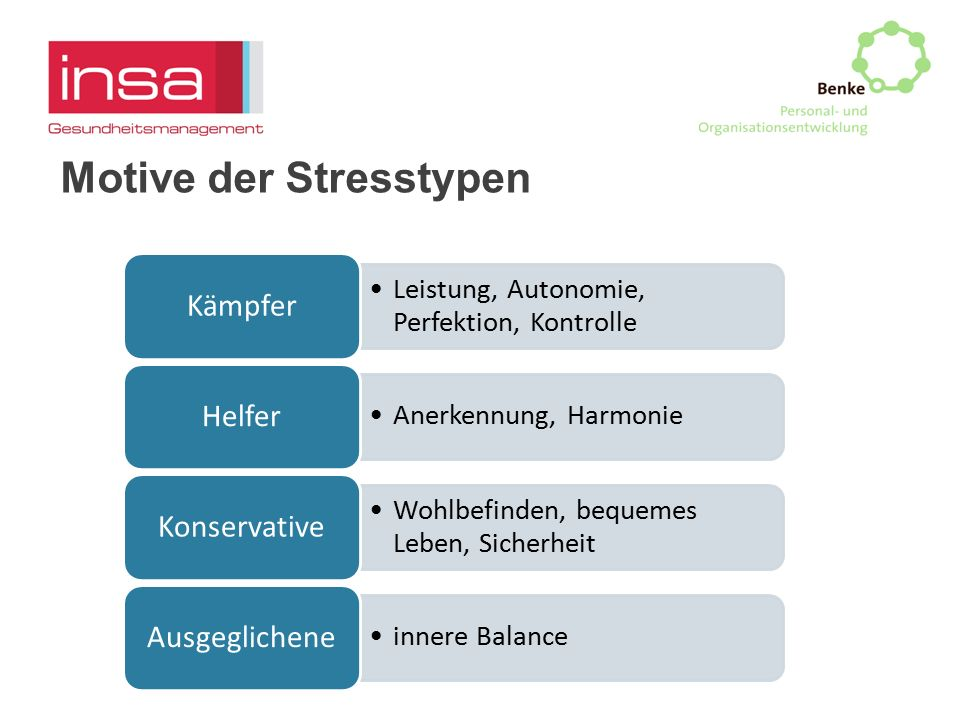 Motive der Stresstypen