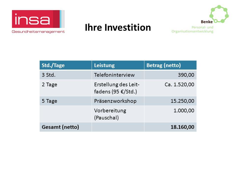 Ihre Investition Std./Tage Leistung Betrag (netto) 3 Std.