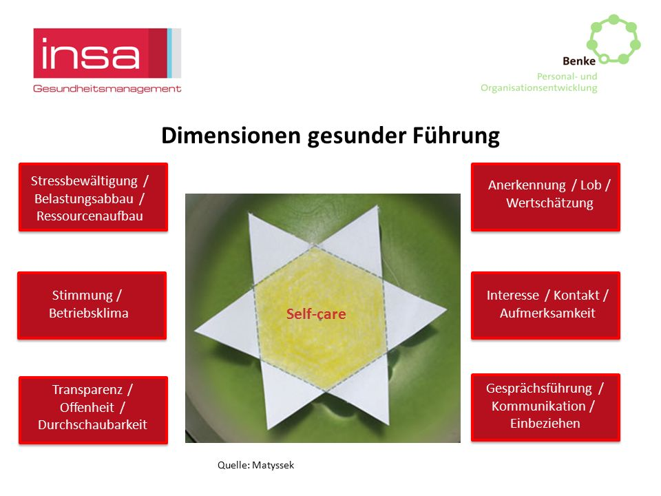 Dimensionen gesunder Führung